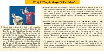Truyền thuyết Spider Man